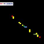 Voorbeeld planning AvoKoenen